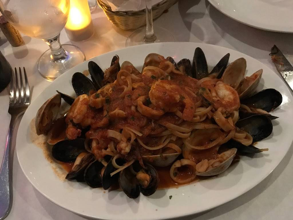 Zio Luigi | restaurant | 42-15 Queens Blvd, Sunnyside, NY 11104, USA | 7189377373 OR +1 718-937-7373